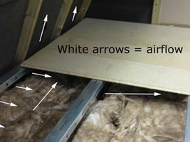 Airflow over insulation